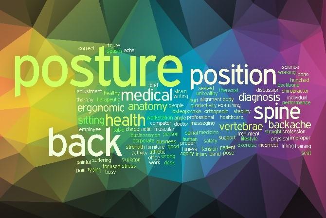 posture collage